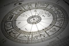 Veľký ročný horoskop 2018